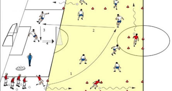 Spiele Sportunterricht: Brenn-Fuß-Ball