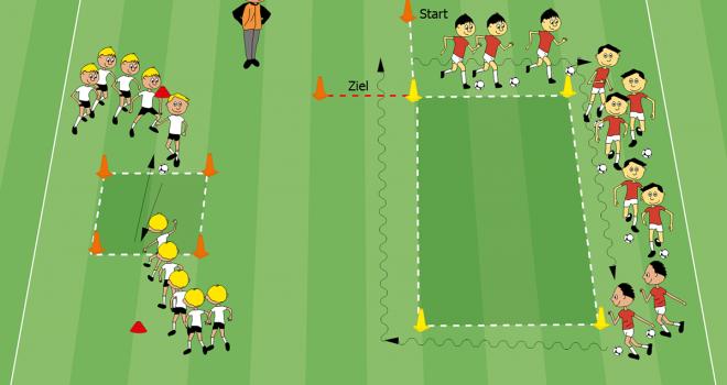 Kleine Spiele: Direktspiel gegen Dribbling