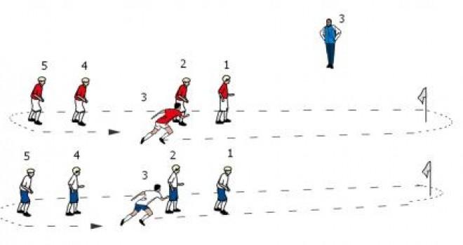 Sportunterricht Staffeln: Nummernwettlauf
