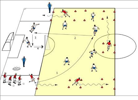 Sportunterricht Spiele: Brenn-Fußball