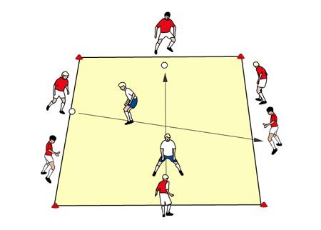 Kleine Spiele für den Sportunterricht: Tunneltreffer