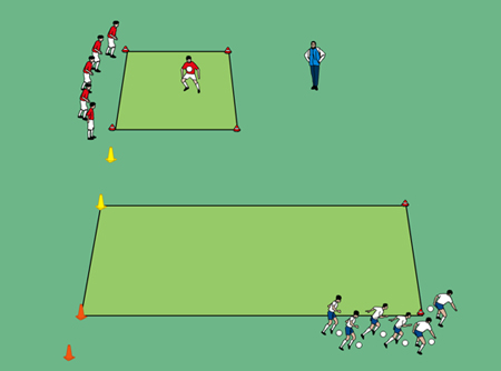 Sportunterricht Spiele: Dribbler gegen Jongleure