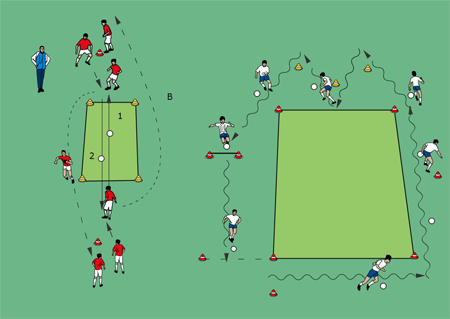 Sportunterricht Spiele - Dribbling