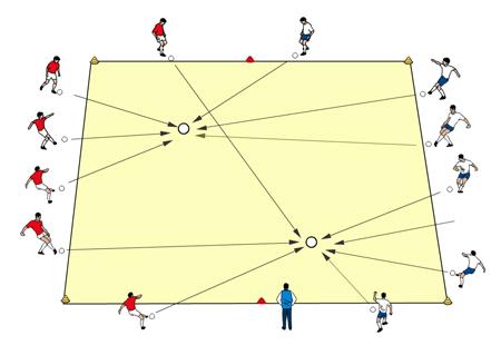 Sportunterricht Spiele: Medizinballtreiben 2
