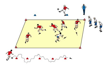 Sportunterricht Spiele : Mannschaftsfangen