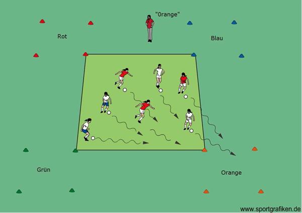 Sportunterricht Spiele: Farbendribbling