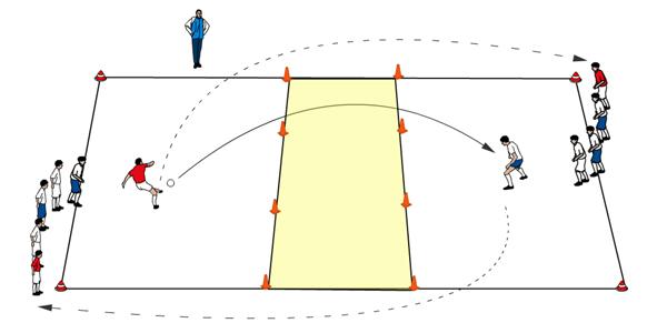 Wie simuliert man den Druck des Wettkampfes im Training?