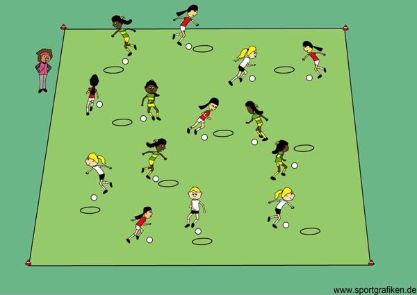 Sportunterricht Spiele: Inselsuche