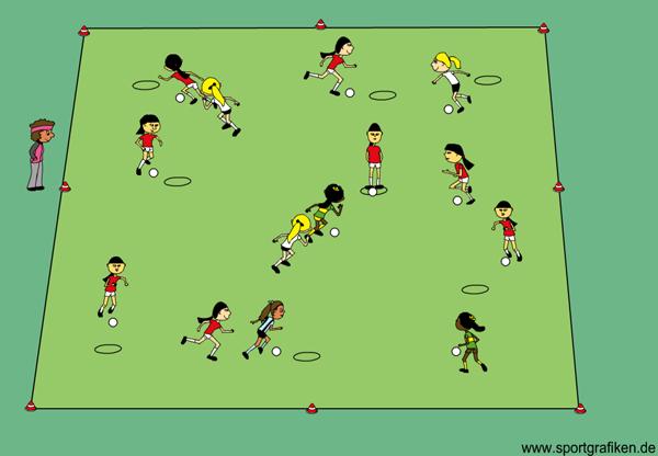 Sportunterricht: Spiel Rettungsinsel